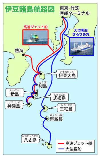 伊豆諸島ツアー|サンシャインツアー