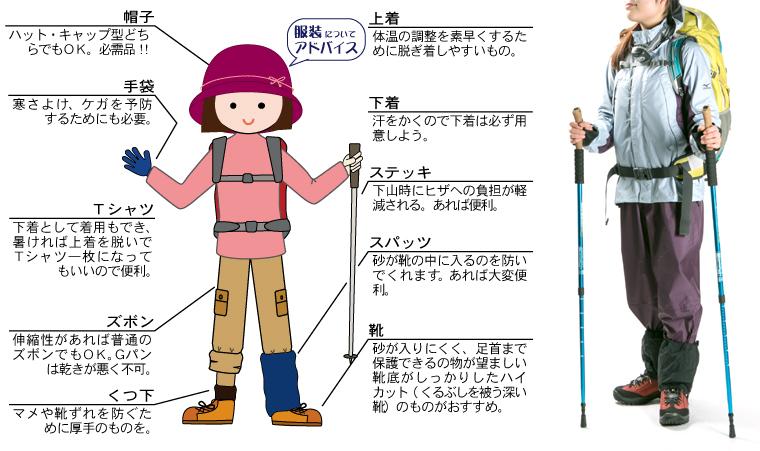 富士登山に必要な装備品と準備 ... : 洋服 天気 : すべての講義